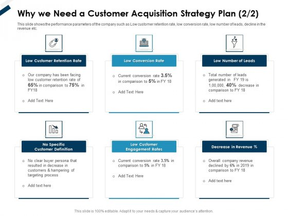 Winning New Customers Strategies Why We Need A Customer Acquisition Strategy Plan Ppt Icon Slide Portrait PDF