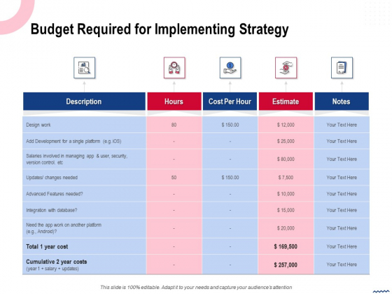 Wireless Phone Information Management Plan Budget Required For Implementing Strategy Mockup PDF