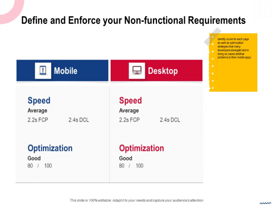 Wireless Phone Information Management Plan Define And Enforce Your Non Functional Topics PDF