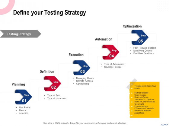 Wireless Phone Information Management Plan Define Your Testing Strategy Topics PDF