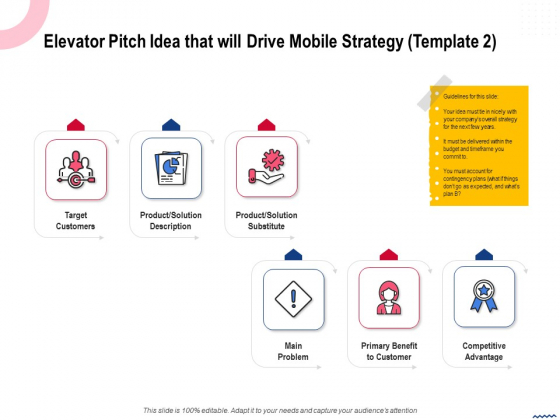 Wireless Phone Information Management Plan Elevator Pitch Idea That Will Drive Mobile Inspiration PDF