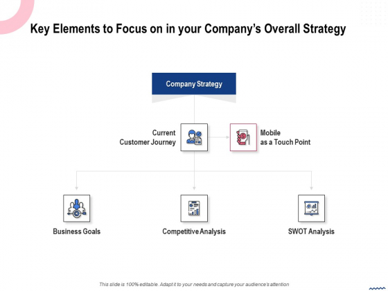Wireless Phone Information Management Plan Key Elements To Focus On In Your Companys Introduction PDF