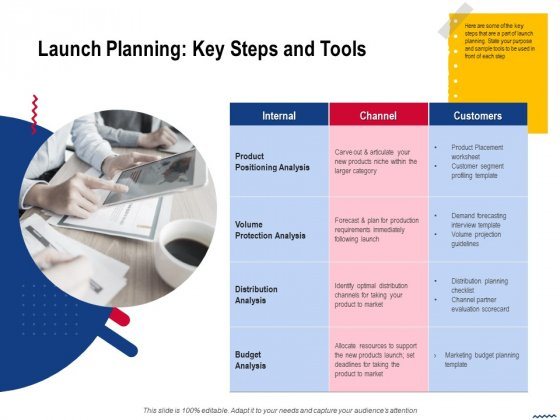 Wireless Phone Information Management Plan Launch Planning Key Steps And Tools Pictures PDF