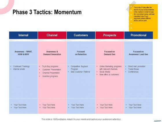 Wireless Phone Information Management Plan Phase 3 Tactics Momentum Introduction PDF