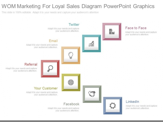 Wom Marketing For Loyal Sales Diagram Powerpoint Graphics