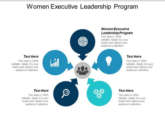 Women Executive Leadership Program Ppt Powerpoint Presentation Styles Diagrams Cpb