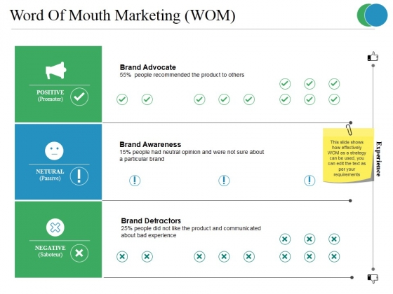Word Of Mouth Marketing Ppt PowerPoint Presentation Outline Example File