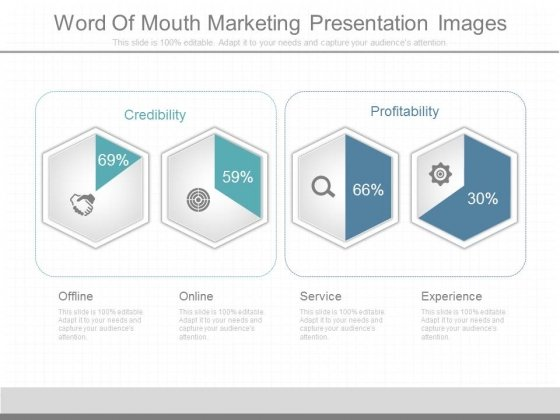 Word Of Mouth Marketing Presentation Images
