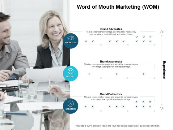 Word Of Mouth Marketing WOM Ppt PowerPoint Presentation Show Format