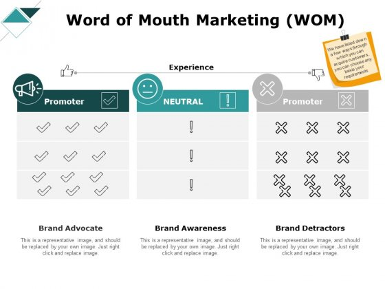 Word Of Mouth Marketing Wom Ppt PowerPoint Presentation File Ideas