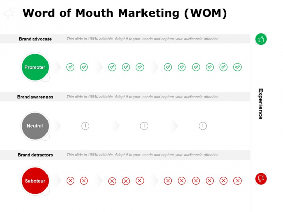 Word Of Mouth Marketing Wom Ppt PowerPoint Presentation Gallery Information