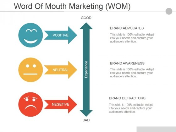 Word Of Mouth Marketing Wom Ppt PowerPoint Presentation Portfolio Aids
