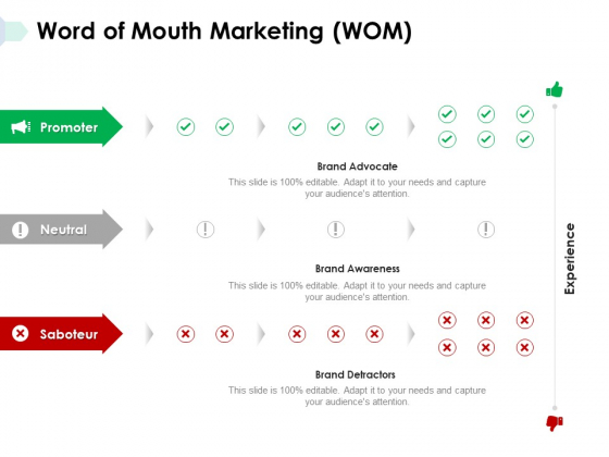 Word Of Mouth Marketing Wom Ppt PowerPoint Presentation Show Topics