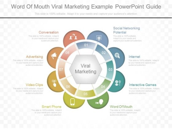 Word Of Mouth Viral Marketing Example Powerpoint Guide