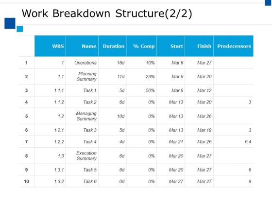 Work Breakdown Structure Marketing Ppt PowerPoint Presentation Model Example