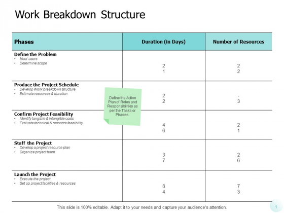 Work Breakdown Structure Ppt PowerPoint Presentation Infographic Template Show