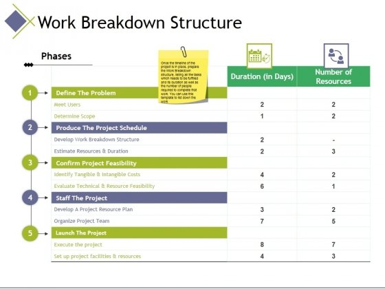 Work Breakdown Structure Ppt PowerPoint Presentation Inspiration Graphics Tutorials