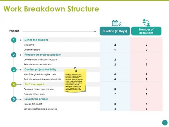 Work Breakdown Structure Ppt PowerPoint Presentation Pictures Icon