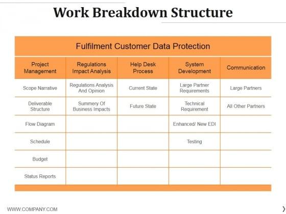 Work Breakdown Structure Ppt PowerPoint Presentation Portfolio Designs