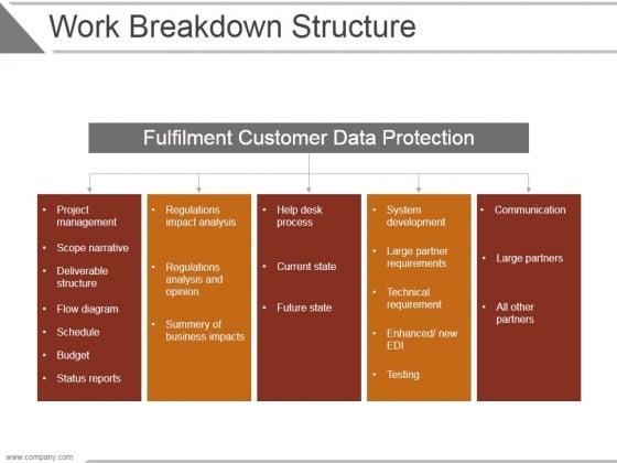 Work Breakdown Structure Ppt PowerPoint Presentation Show