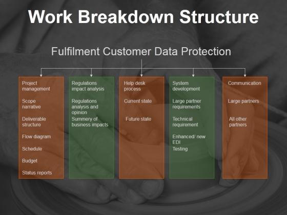 Work Breakdown Structure Ppt PowerPoint Presentation Slides