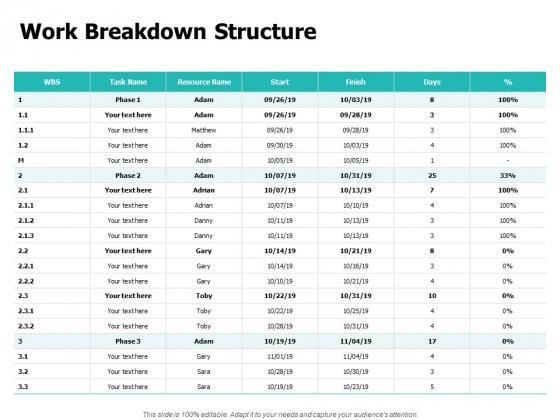 Work Breakdown Structure Ppt PowerPoint Presentation Summary Vector