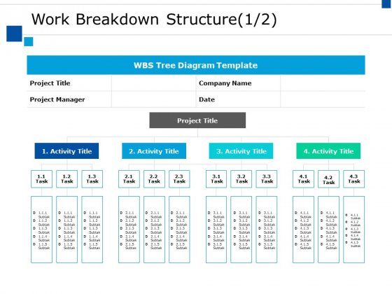 Work Breakdown Structure Ppt PowerPoint Presentation Visual Aids Professional