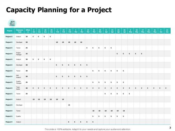 Work_Capacity_Management_Ppt_PowerPoint_Presentation_Complete_Deck_With_Slides_Slide_3