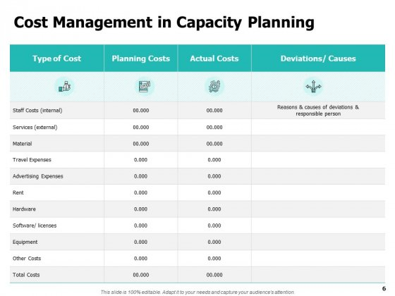 Work_Capacity_Management_Ppt_PowerPoint_Presentation_Complete_Deck_With_Slides_Slide_6
