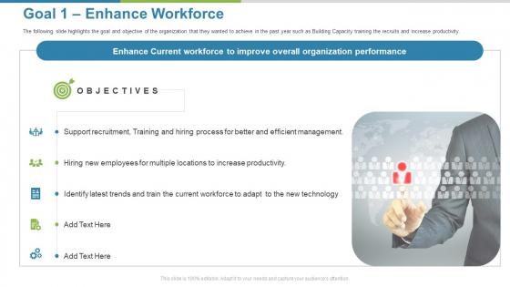 Work Execution Liability Goal 1 Enhance Workforce Ppt Gallery Maker PDF