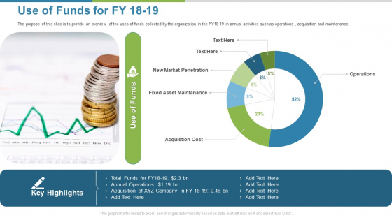 Work Execution Liability Use Of Funds For FY 18 To 19 Ppt Model Template PDF