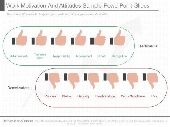 Work Motivation And Attitudes Sample Powerpoint Slides