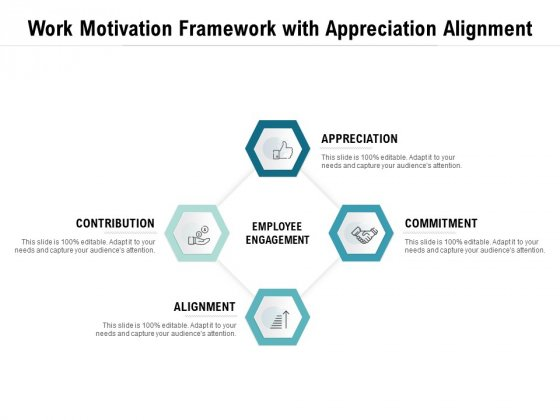 Work Motivation Framework With Appreciation Alignment Ppt PowerPoint Presentation Pictures Information