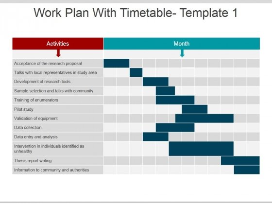 Work Plan With Timetable Template 1 Ppt PowerPoint Presentation Layouts Example File
