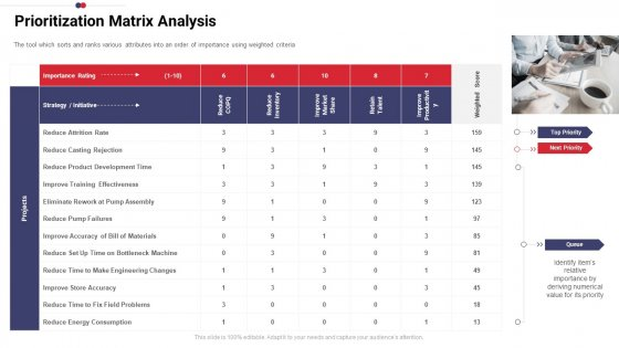 Work Prioritization Procedure Prioritization Matrix Analysis Portrait PDF