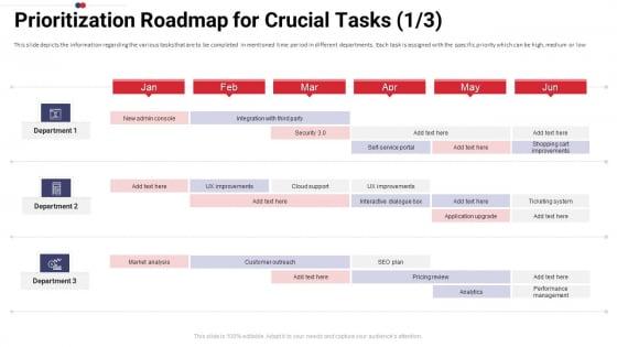 Work Prioritization Procedure Prioritization Roadmap For Crucial Tasks Cloud Sample PDF
