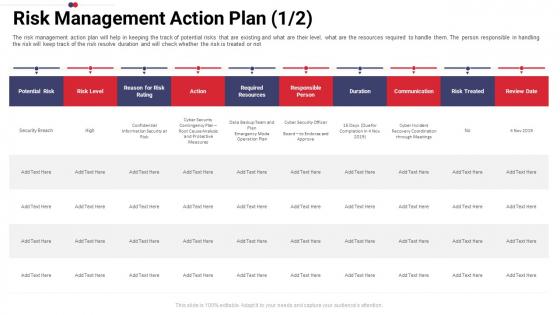 Work_Prioritization_Procedure_Risk_Management_Action_Plan_Duration_Structure_PDF_Slide_1