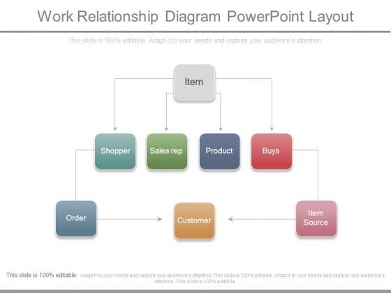 Work Relationship Diagram Powerpoint Layout