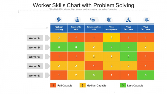 Worker_Skills_Chart_With_Problem_Solving_Ppt_Summary_Visuals_PDF_Slide_1