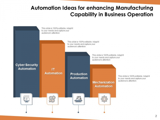 Workflow_Automation_Ideas_For_Ecommerce_Employee_Ppt_PowerPoint_Presentation_Complete_Deck_Slide_2