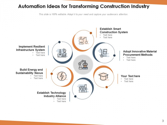 Workflow_Automation_Ideas_For_Ecommerce_Employee_Ppt_PowerPoint_Presentation_Complete_Deck_Slide_3