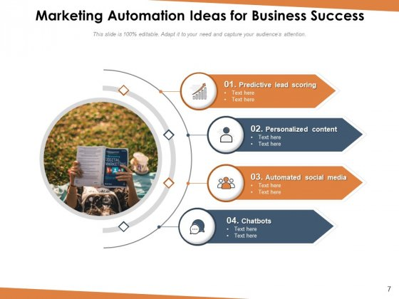 Workflow_Automation_Ideas_For_Ecommerce_Employee_Ppt_PowerPoint_Presentation_Complete_Deck_Slide_7