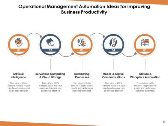 Workflow_Automation_Ideas_For_Ecommerce_Employee_Ppt_PowerPoint_Presentation_Complete_Deck_Slide_8