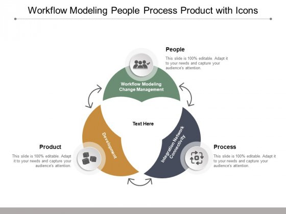 Workflow Modeling People Process Product With Icons Ppt PowerPoint Presentation Portfolio Example