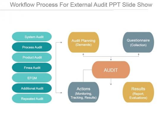 Workflow Process For External Audit Ppt PowerPoint Presentation Portfolio