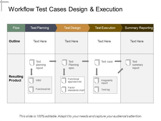 Workflow Test Cases Design And Execution Ppt PowerPoint Presentation Samples