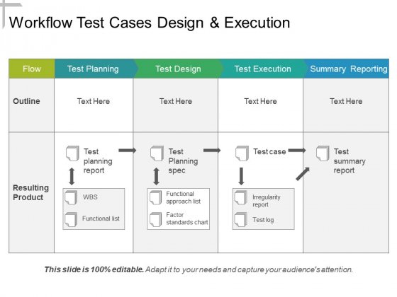 Workflow Test Cases Design And Execution Ppt PowerPoint Presentation Styles Graphics Example