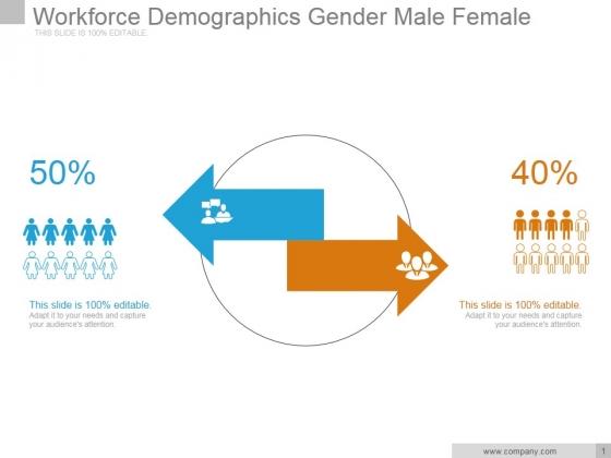 Workforce Demographics Gender Male Female Ppt PowerPoint Presentation Layout