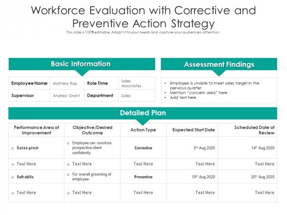 Workforce Evaluation With Corrective And Preventive Action Strategy Ppt PowerPoint Presentation Infographics Deck PDF