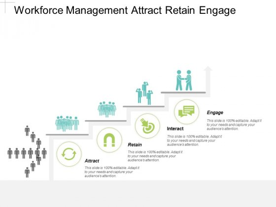 Workforce Management Attract Retain Engage Ppt Powerpoint Presentation Summary Model